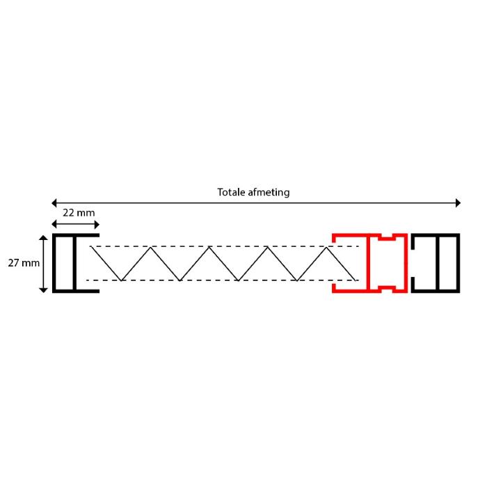 Plisse raamhor horizontale doorsnede