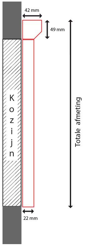 Verticale doorsnede rolhor